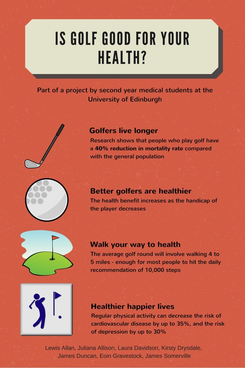 Golf-and-Health_Infographic_1